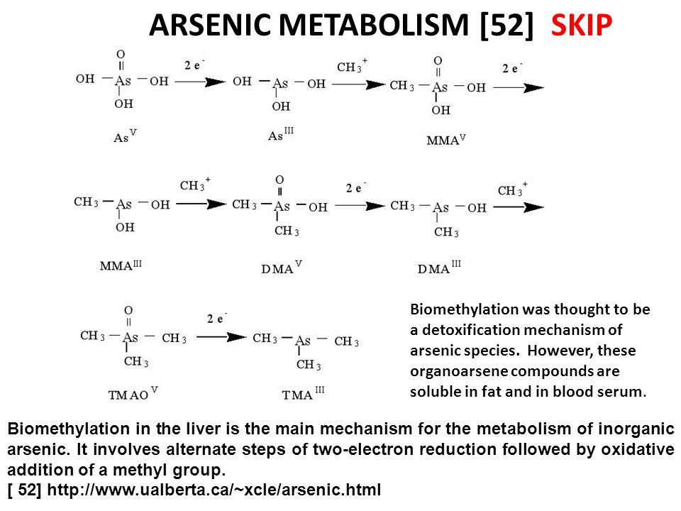 ARSENIC METABOLISM [52] SKIP